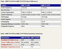 Fx4170_bench