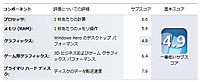 Pentium_g3220_default
